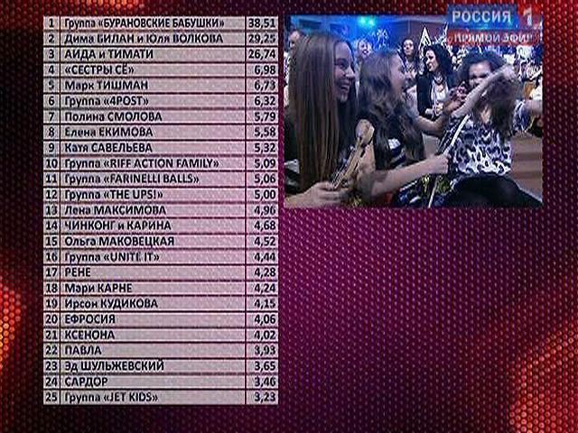 http://cdn1.vesti.ru/p/o_604979.jpg