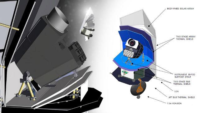 """Главная цель миссии """"Страж"""" – обнаружение и расчёт траектории не менее 90% крупных астероидов, приближающихся к Земле (иллюстрация B612)."""