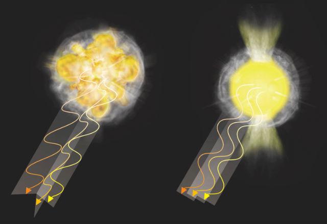 При трёхмерном взрыве (слева) поляризация имеет разные углы, в то время как при биполярном взрыва (справа) эти углы одинаковы (иллюстрация National Astronomical Observatory of Japan).