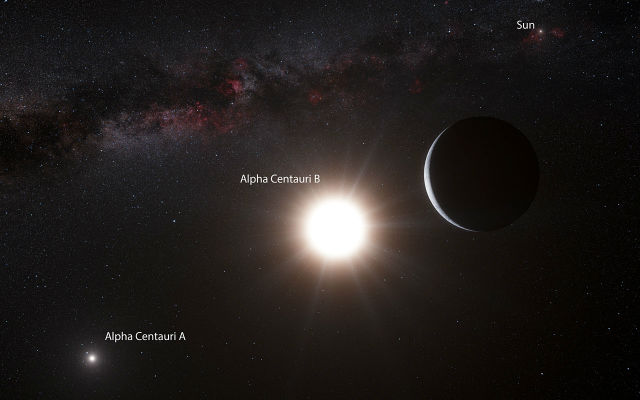 Художественное изображение планеты в система альфа Центавра (иллюстрация ESO/L. Calсada/N. Risinger).