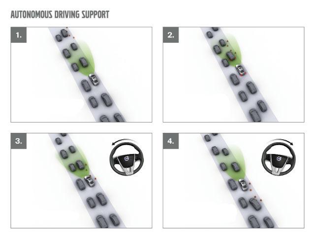 В случае необходимости объехать препятствие автомобиль самостоятельно повторит манёвр впереди идущей машины (иллюстрация Volvo).