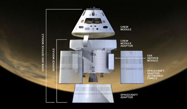 """Космический корабль """"Орион"""" будет состоять из капсулы для экипажа и сервисного модуля с двигателями и системами энергообеспечения (иллюстрация NASA)."""