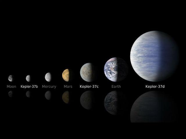 Сравнение размеров планет в системе Kepler-37. Kepler-37b лишь немногим больше Луны, Kepler-37с близка к Венере, а Kepler-37d в два раза превосходит Землю (иллюстрация NASA/Ames/JPL-Caltech).