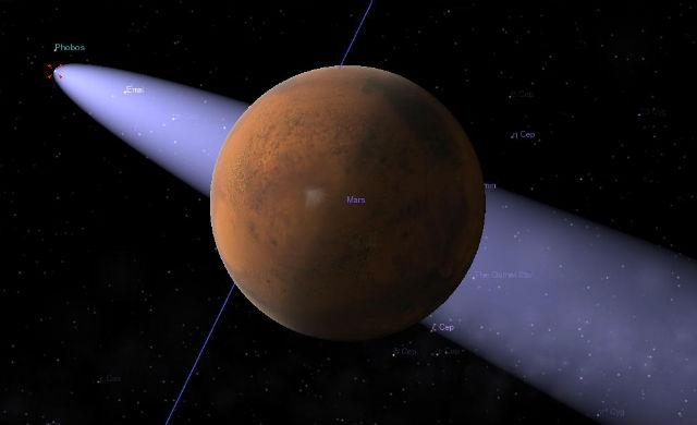Модель, показывающая приближение кометы к Марсу в октябре 2014 года (иллюстрация Minor Planet Center).