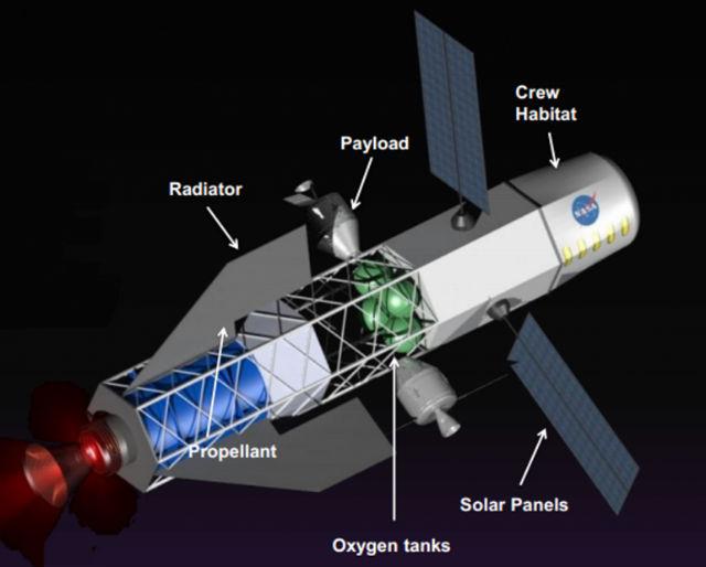 Схема конструкции космического корабля (иллюстрация University of Washington, MSNW).