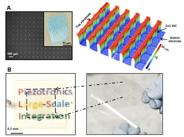 Учёные создали массивы со стороной в 92 транзистора. Слева вверху показан снимок, полученный сканирующим электронным микроскопом (фото Georgia Tech).