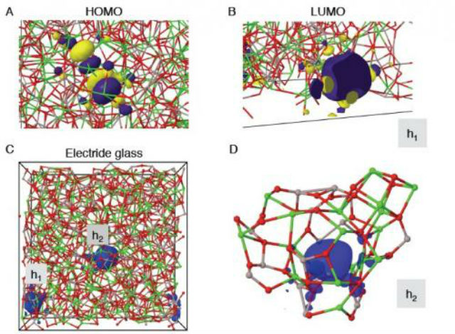 """Компьютерная визуализация: электрон попадает в """"ловушку"""" в структуре нового материала (иллюстрация ANL)."""