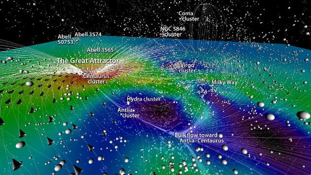 На иллюстрации показаны крупнейшие космические объекты, их направление движения и степень удалённости от наблюдателя (иллюстрация Courtois Helene et al.).