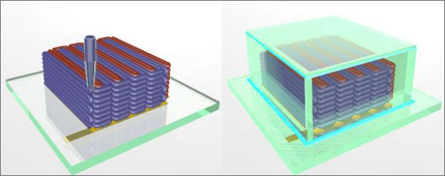 Иллюстрация показывает, как сопло 3D-принтера выдавливает необходимое количество материала, из которого создаётся структура из анодов и катодов. Справа изображена конструкция из электродов, помещённая в камеру, заполненную раствором электролита (иллюстрация Ke Sun, Teng-Sing Wei, Jennifer A. Lewis, Shen J. Dillon).