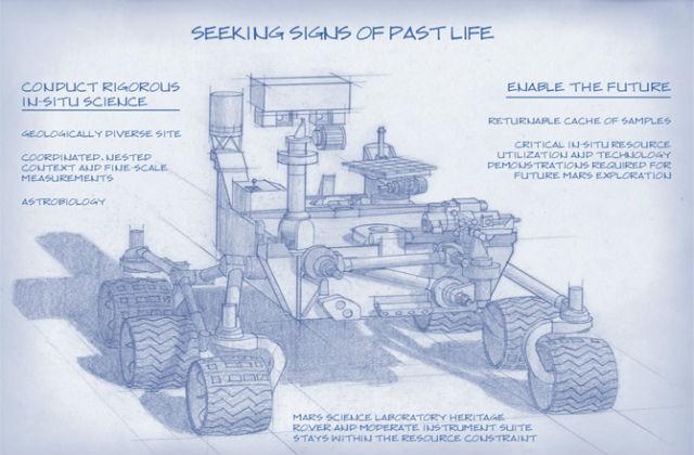 Ровер Марс 2020 будет оснащён самыми современными инструментами для исследования поверхности планеты и поиска следов былой жизни (иллюстрация NASA/JPL-CALTECH).