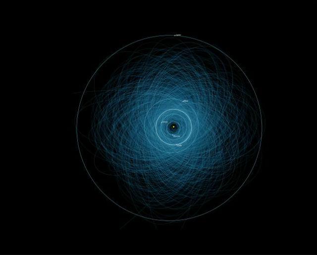 Потенциально опасных астероидов — бесчисленное множество. Но это вовсе не значит, что хоть один из них представляет реальную угрозу (иллюстрация NASA/JPL-Caltech).