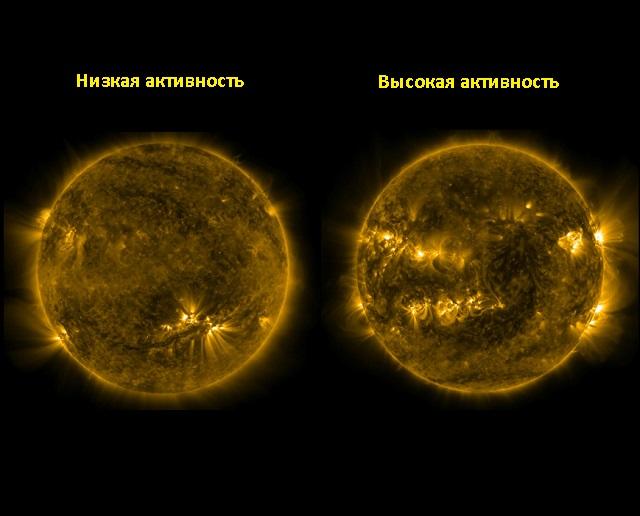 Новые космические аппараты и научные открытия позволят предсказывать солнечную активность (фото SDO/NASA).