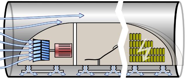 Схема пассажирской капсулы. Спереди расположен вентилятор с компрессором. За ним находится отсек с 28 пассажирами (14 рядов по 2 сидения), в торце капсулы расположены аккумуляторы (иллюстрация EuCteUdYq/Wikimedia Commons).