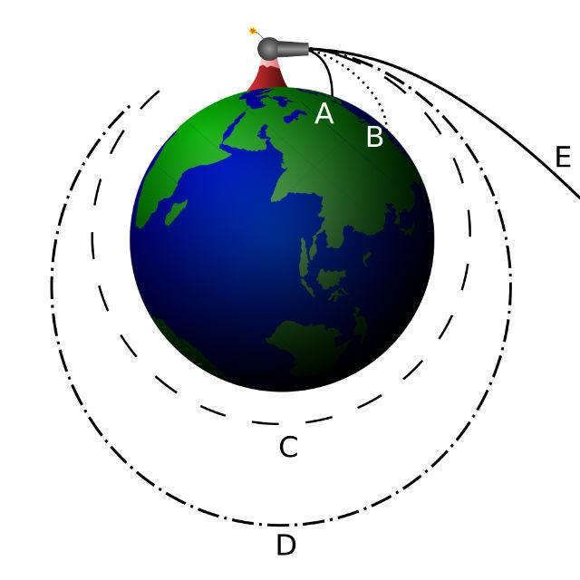 Чтобы покинуть пределы и гравитационное поле Земли, ракета должна развить скорость 11,2 километров в секунду. Эта скорость называется второй космической (иллюстрация Brian Brondel/Wikimedia Commons).