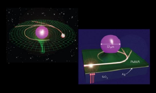 Движение света вокруг настоящей чёрной дыры (слева) и в пластиковой модели (справа) (иллюстрация Hui Liu/Nature Photonics).