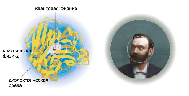 Компьютер не должен учитывать все особенности каждого атома в не рассматриваемой части молекулы (иллюстрация Nobel Media AB 2013 Illustration: Niklas Elmehed).