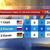 Россия завершает чемпионат мира по легкой атлетике с лучшим результатом в новейшей...