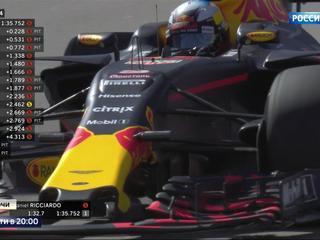 """""""Формула-1"""" в Сочи: поболеть за россиянина Квята придут тысячи зрителей"""
