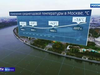 Развитие Москвы привело к повышению температуры на 2 градуса тепла