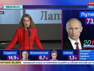 Ксения Собчак: мы провели яркую, красивую, новую политическую кампанию в России
