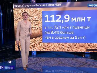 Медведев гарантировал производителям сельхозтехники дальнейшую поддержку