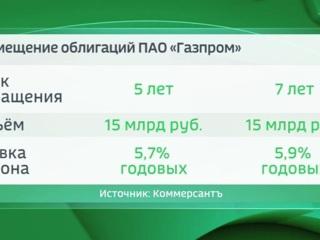 """Размещение облигаций """"Газпрома"""": ставка купона на рекордно низком уровне"""