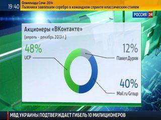 """Битва вокруг """"ВКонтакте"""" набирает новые обороты"""